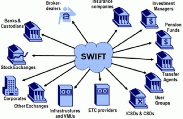 Hệ thống Swift liên kết với các ngân hàng toàn cầu