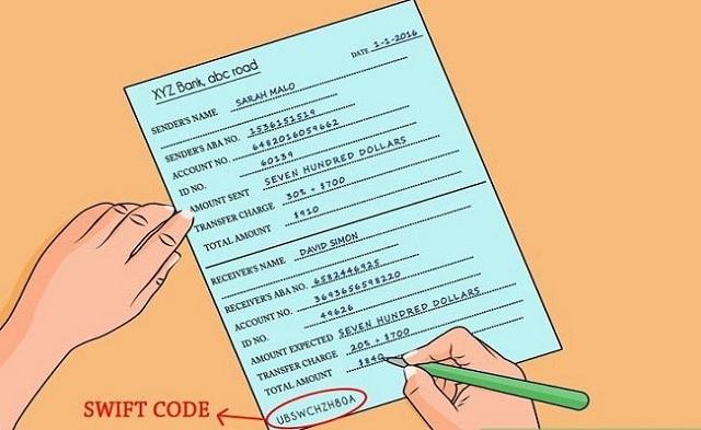 Ý nghĩa của mã Swift code là gì?