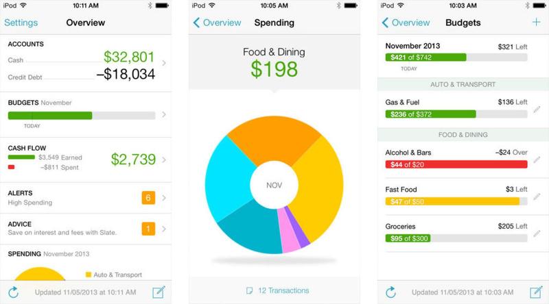 App quản lý chi tiêu trên điện thoại Home Budget với nhiều tính năng đa dạng