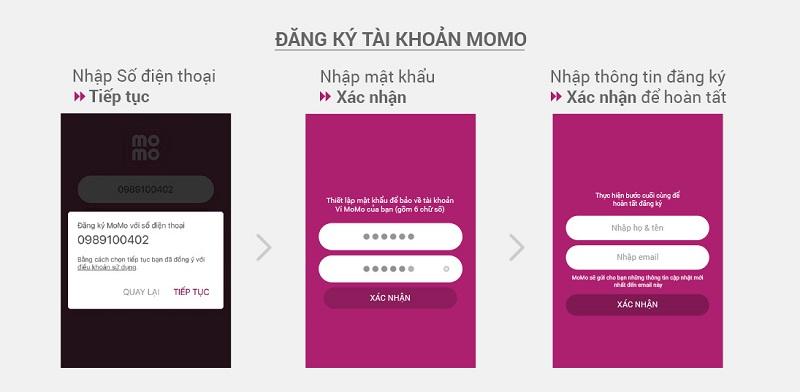 Các bước đăng ký tài khoản ví điện tử Momo