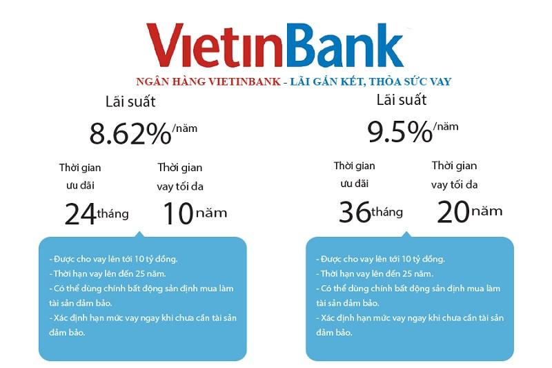 Lãi suất cho vay và thủ tục vay mua nhà tại Vietin Bank