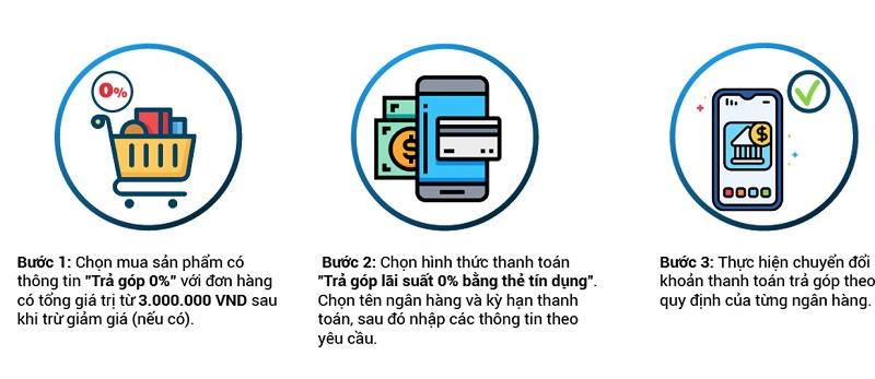 Quy trình thanh toán trả góp online bằng thẻ tín dụng