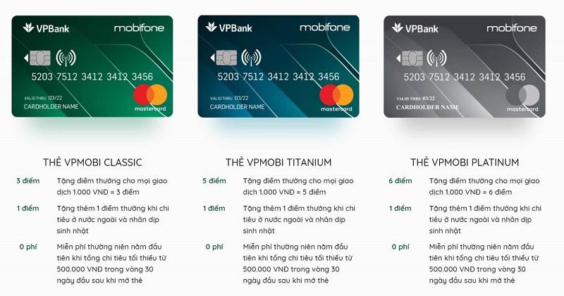 Thẻ tín dụng VPBank tích lũy điểm thưởng để quy đổi lấy phí thường niên