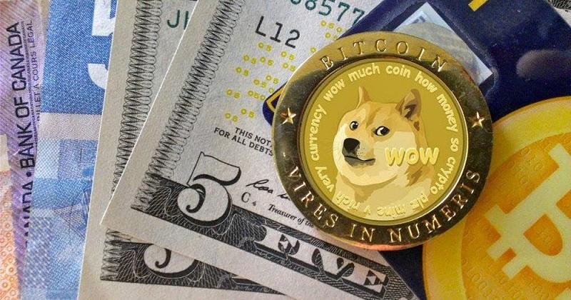 """Dogecoin ra đời dựa trên ý tưởng từ meme """"Doge"""""""