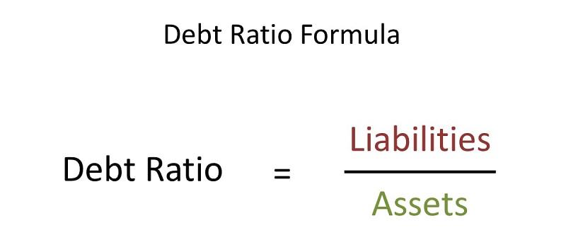 Hệ số nợ trên tổng tài sản để đo lường năng lực của doanh nghiệp