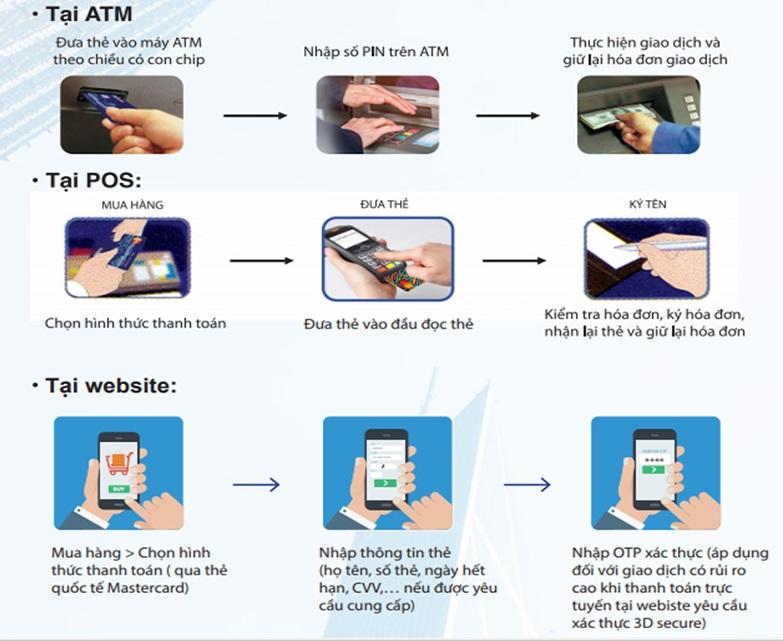 Tiện ích của thẻ MasterCard BIDV