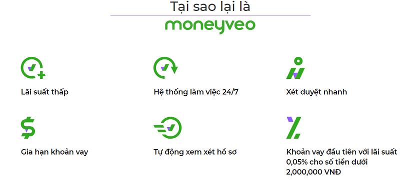 Khách hàng sẽ được hưởng các lợi ích hấp dẫn khi vay tại MoneyVeo